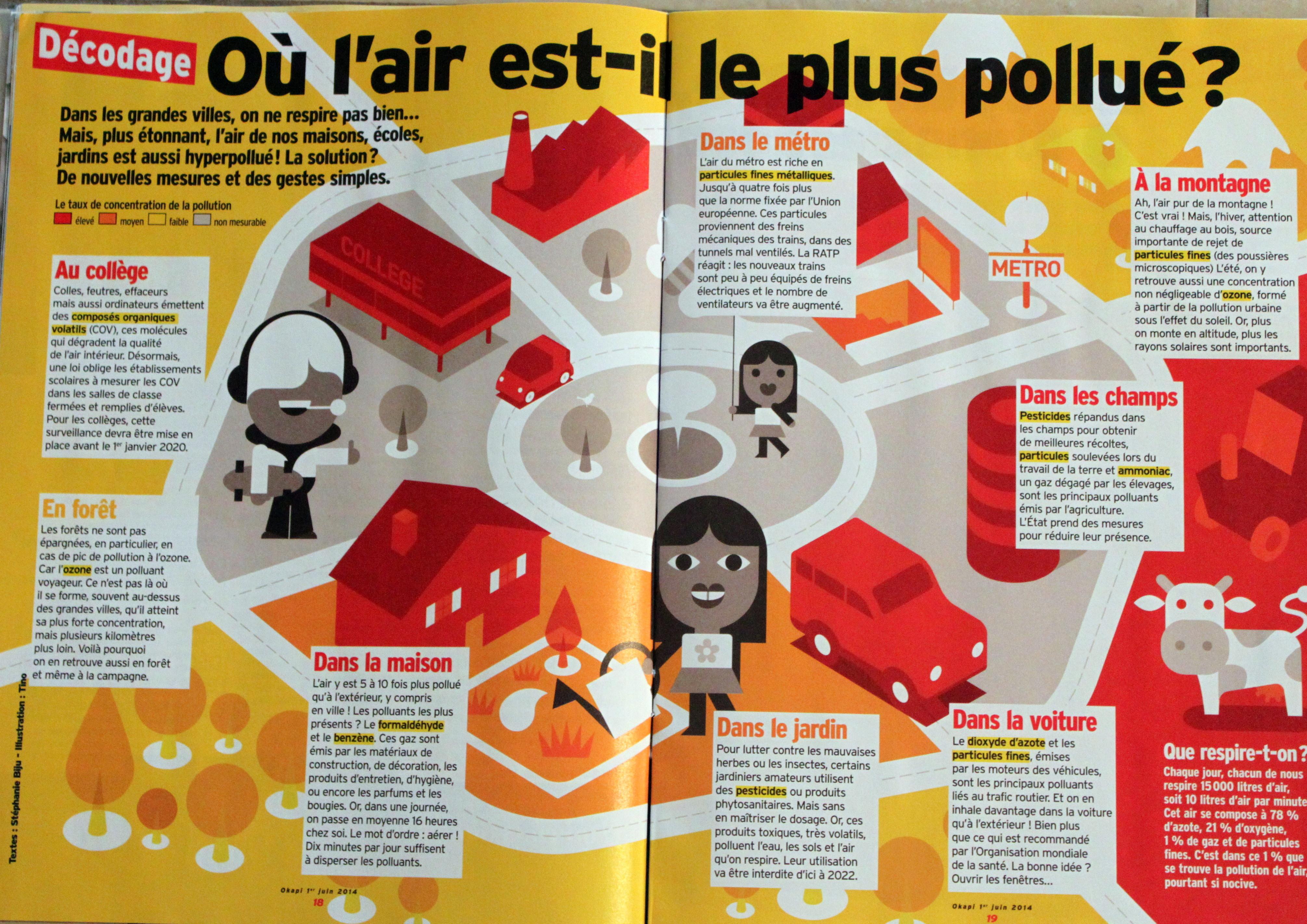 pollution de l air tous aux abris oui mais blog note de st phanie biju. Black Bedroom Furniture Sets. Home Design Ideas